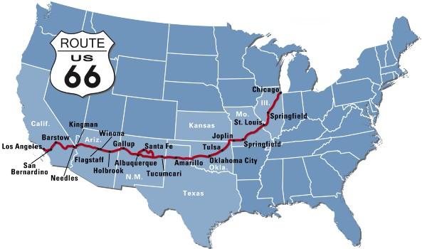 Droga 66 USA